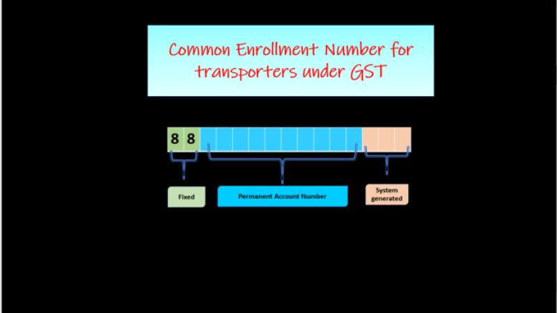 common enrollment number